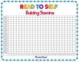 Building Stamina Graph Reading Stamina Building Reading