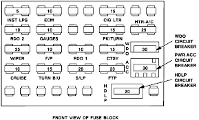 1991 chevy s10 fuse panel diagram wiring diagram for you • 1993 chevy cavalier fuse box 28 wiring diagram images 1991 chevy s10 pickup fuse box diagram 1991 chevy s10 fuse box diagram