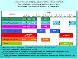 Calendario 2007 Mexico File Vacunas2006msc Jpg Wikimedia Commons