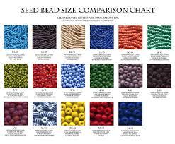 Buy Lines Fine Czechloslovakian Beads