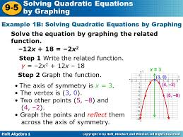 example 1b solving quadratic equations by graphing