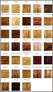 types of wood used