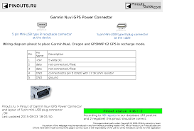 garmin mini usb wiring diagram wiring diagrams and schematics 7cradle jpg