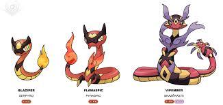 Pin by Kurochocho on Fakemon Ideas | Pokemon, Pokemon drawings, Pokemon  pokedex