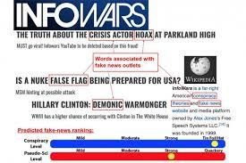 Detecting Fake News At Its Source Mit News