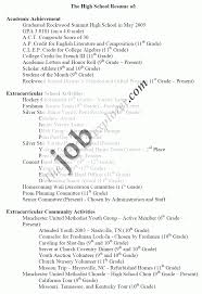Resume Actor Resume Sample Dear Hiring Manager Cover Letter