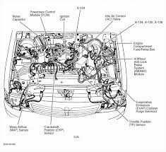 1996 buick lesabre engine diagram wiring diagram for you • 1997 buick lesabre engine diagram wiring diagram portal rh 4 4 kaminari music de 2001 buick lesabre engine diagram 1997 buick lesabre specs