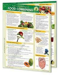 Food Combining Raw Foods Vegetarianism Info Chart