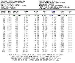 Windage Chart 22 Lr Wind Cross Drift Gunsmoke Engineering
