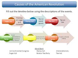 major causes of the american revolu