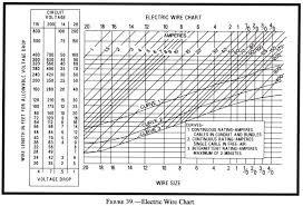 Ac Amp Gauge Wiring Technical Diagrams