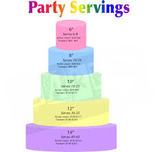 Cake Chart Party Servings Baby Shower Bridal Shower Birthday Parties Too This Chart