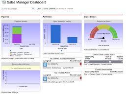 Salesforce Funnel Chart Creating Dashboards In Salesforce Salesforce Ben