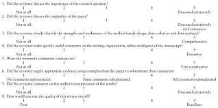what is childhood essay timeline