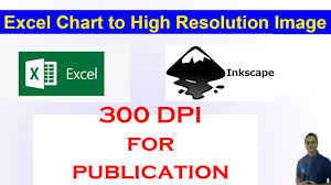 Excel Chart Export High Resolution Convert Excel Charts Graphs To High Resolution Images 300 Dpi