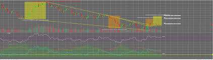 Altcoin Market Cap Analysis Coin Observatory Medium