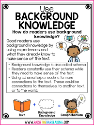 Monitor And Clarify Anchor Chart Reading Archives Raise The Bar Reading