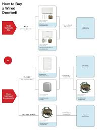wired door bell contractor kit 216598 the home depot Nutone Door Chime Wiring Diagram product overview the wired door NuTone La501cy-1 Doorbell Wiring Diagrams