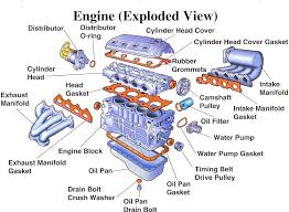 mobile auto engine parts diagram wiring diagram meta auto mobile engine diagram wiring diagram expert automotive engine diagrams wiring diagram mega auto mobile engine