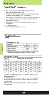 in struc tion sheet anchors rapid rod hangers