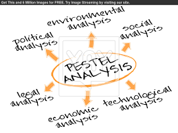 pest analysis of zara personal statement essays s promotions  intro to business and management political includes privatisation deregulation policies health and safety as well as