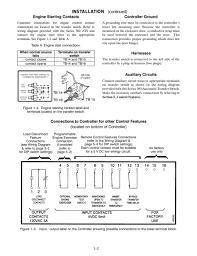 asco solenoid valve wiring diagram highroadny asco 327 wiring diagram asco solenoid valve wiring diagram