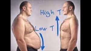 low testosterone man ile ilgili görsel sonucu