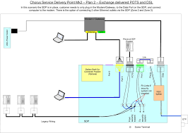 telephone wiring diagram wiring diagrams and schematics electrical wiring color code zen diagram