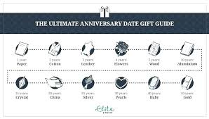 4th year wedding anniversary gift ideas for her 4 year anniversary gift 4 year anniversary gift