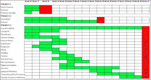 Film Production Calendar Template Film Production Calendar Template Production Scheduling Excel 4