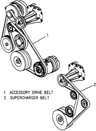 pontiac bonneville serpentine belt diagram vehiclepad 1997 pontiac bonneville 3 8l belt diagram pontiac schematic my
