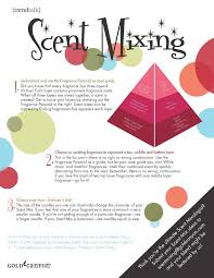Scent Mixing Know How Learn How To Mix Fragrances Before