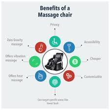 massage chair manufacturers. massage chair manufacturers