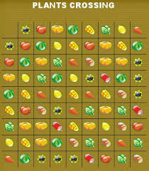 Plant Tycoon Flower Chart Magic Seeds Walkthrough And Cheats Casualgameguides Com