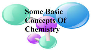 Basic Concep Some Basic Concepts Of Chemistry Class 11 Notes Chemistry