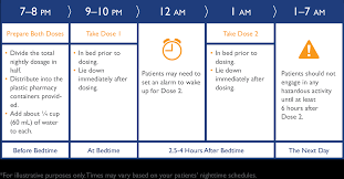 Bedtime Chart For Adults Setting Up A Consistent Xyrem Routine For Adults Xyrem
