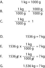 Kilograms To Grams Conversion Chart Grams To Kilograms Conversion Examples