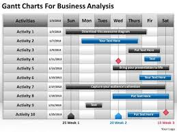 power point gant chart consulting powerpoint template gantt charts for business analysis