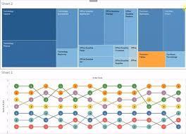 Tableau Software Skill Pill Bump Chart En Btprovider