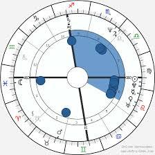 Michael Jackson Astrology Death Chart Michael Jackson Birth Chart Horoscope Date Of Birth Astro