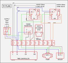 central heating wiring diagram s plan kwikpik me combi boiler wiring diagram at Central Heating Controls Wiring Diagrams
