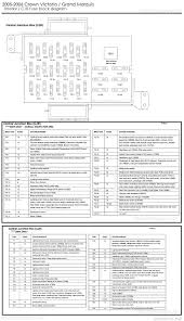 2005 grand marquis fuse box wiring diagram drock96marquis panther platform fuse charts page 2005 mercury grand marquis fuse box location 2005 2006