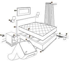 do it yourself pest control pest control pest control s do it yourself pest control bed bug treatment guide