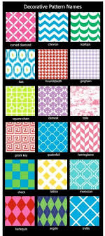 Pattern Names Awesome Decorative Pattern Names The Names Of Traditional Pattern And
