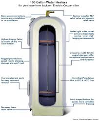Lowboy Water Heater 50 Gallon Collection Of Tankless Water Heater Worth It All Can Download