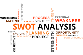 ge mckinsey matrix smi a cloud of words such as swot analysis identifying