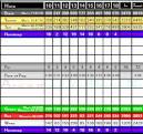 Arcade Creek Golf Course Scorecard - Haggin Oaks