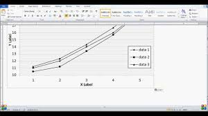 Convert Excel Chart To High Resolution Tiff How To Make Professional High Resolution Graphs Using Ms Excel