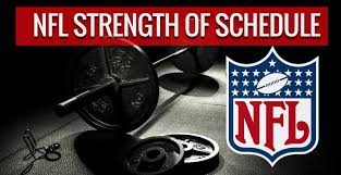 Fantasy Football Strength of Schedule