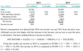 Solved Following Are Income Statements For Hossa